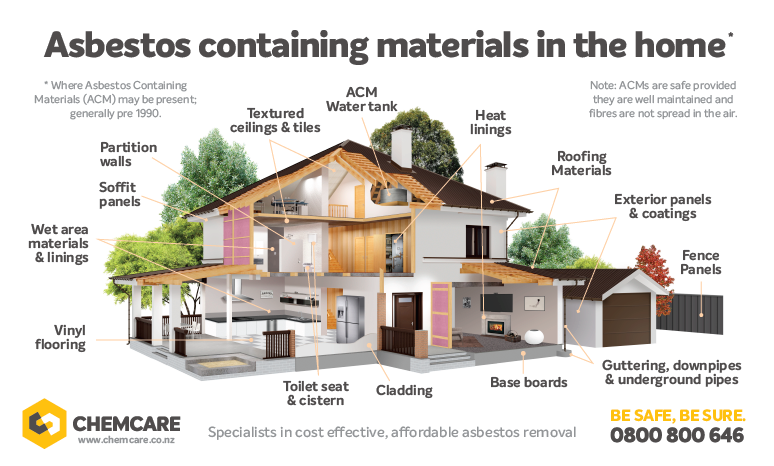 Let's talk about Asbestos